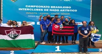Flamengo e Paineiras levam títulos por categoria no Campeonato Brasileiro Interclubes de Nado Artístico